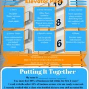Creating a elevator pitch