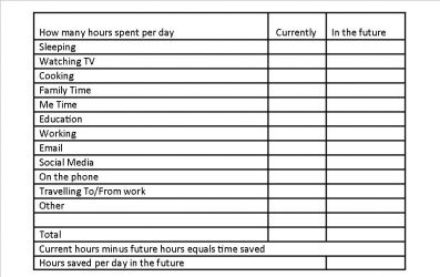 Time management tip exercise