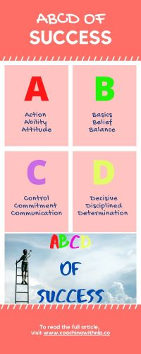 The ABCD Of Success Info Graphic